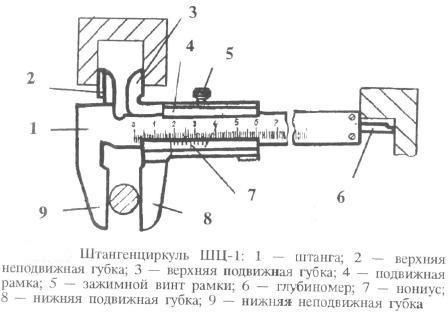 Схема штангенциркуля ШЩ-1