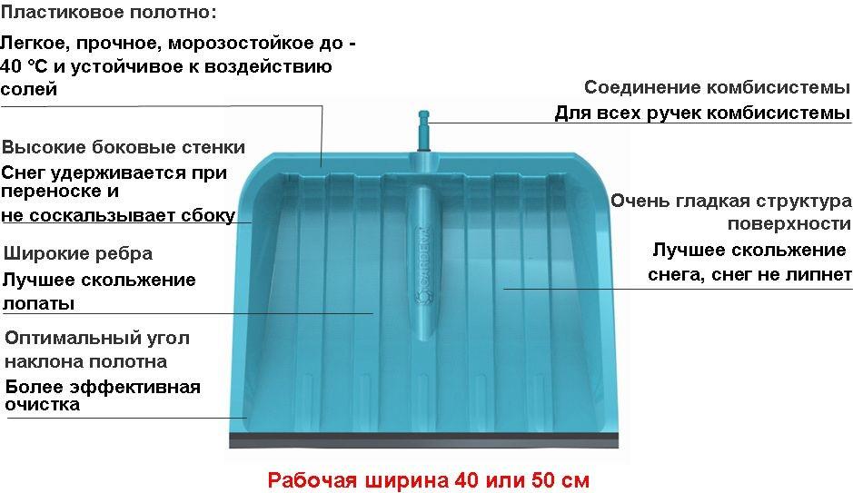 Полотно ковша снегоуборочной лопаты