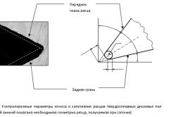 Схема заточки дисковых пил