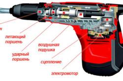 Схема устройства внутренней части перфоратора