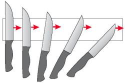Направление для правильной заточки ножей