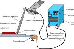 Принцип подключения и работы электродуговой сварки
