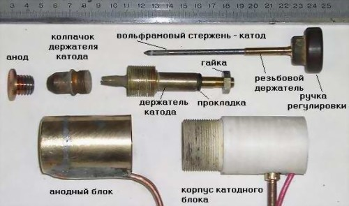 Элементы для изготовления плазменного сварочного аппарата