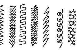 Способы движения электрода