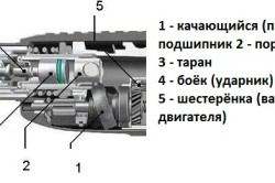 Схема основных деталей перфоратора, которые часто ломаются