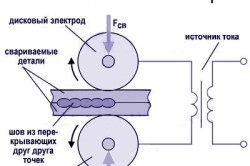 Технология шовной сварки