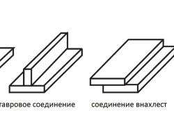 Типы сварных соединений и швов