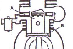 Схема двухтактного двигателя с поршнем двойного диаметра