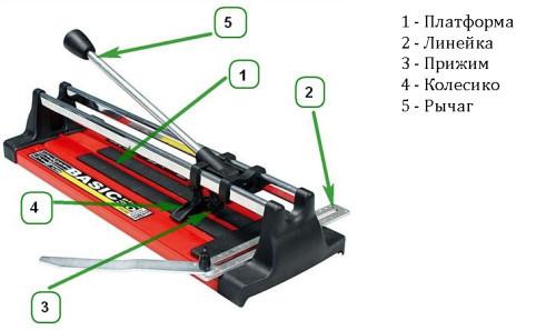 Схема устройства механического плиткореза