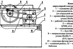 Компановка циркулярной электропилы