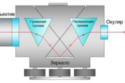 Устройство лазерного уровня