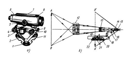 Нивелир и его оптическая схема