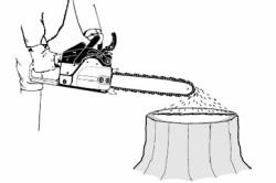 Схема проверки работы системы смазки цепи