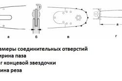 Основные параметры шины бензопилы