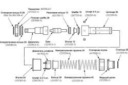 Схема устройства составляющих перфоратора
