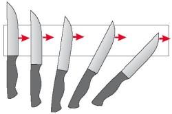 Направление при заточке ножа