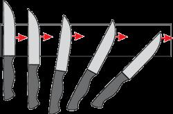Схема расположения ножа при заточке