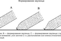 Схема формирования заусенца