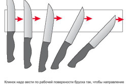 Последовательность заточки кухонного ножа