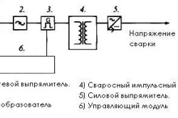 Принцип работы сварочного инвертора
