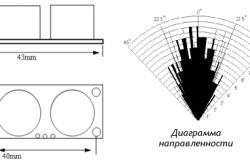 Проекты с ультразвуковым дальномером