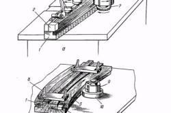 Схема фрезерования на станке с механизированной подачей