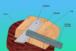 Схема приспособления для заточки ножей