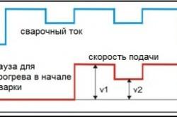 Электрическая схема синхронизации скорости подачи присадочной проволоки при импульсной сварке