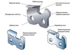 Схема устройства зубца электропилы