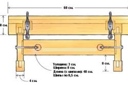 Схема самодельного верстака (вид спереди)