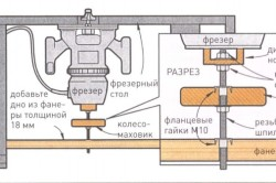 Устройство лифта для фрезера
