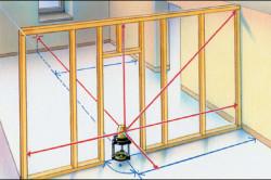 Принцип работы самонивелирующегося маятникового ротационного лазерного уровня