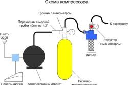 Схема самодельного компрессора для аэрографа