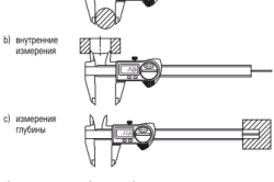 Четыре вида измерения штангенциркулем