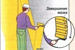 Схема окрашивания стены валиком