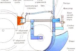 Схема основных деталей плуга