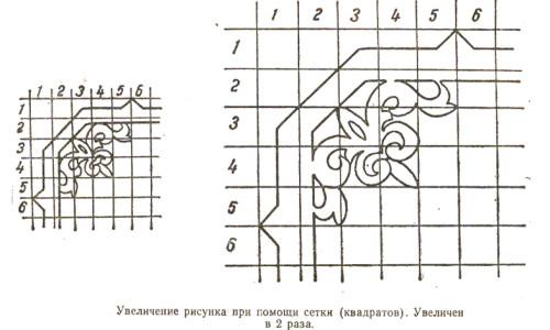Схема увеличения рисунка при помощи сетки