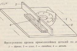 Схема выборки шипа