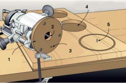 Схема устройства ручного фрезера