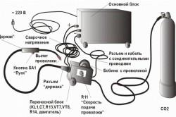 Схема самодельного сварочного аппарата точечной сварки