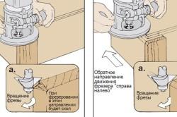 Направление вращения при работе фрезером