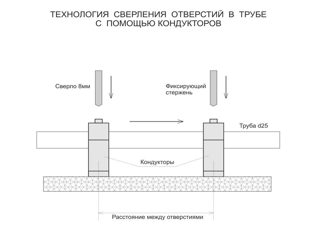 разметка и сверление круглых деревянных заготовок