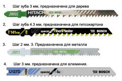 Стандартный набор пилок для электрического лобзика