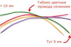 Правильно подготовленные провода для перепайки светодиодной ленты