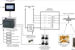 Структурная схема установки контактной точечной сварки