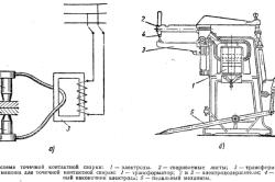 Схемы точечной контактной сварки и машины для точечной контактной сварки