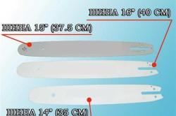 Размеры пильных шин