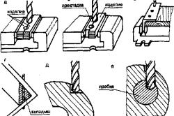 Способы сверления: неполного отверстия (полуотверстия) в изделиях попарно