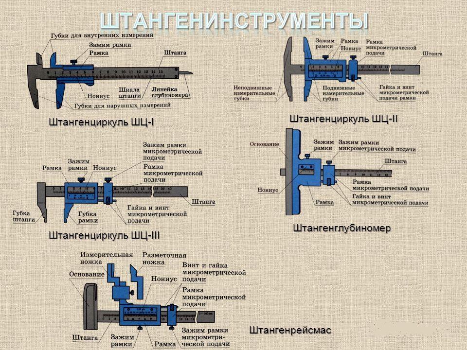 Инструкция штангенциркулем