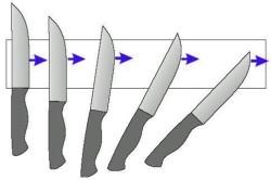 Направление движения ножа при заточке